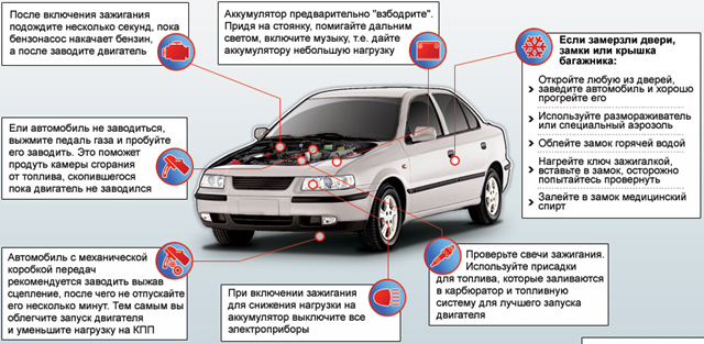 способы и советы завести машину в мороз