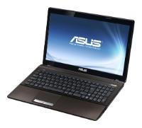 лучший ноутбук в ценовом диапазоне