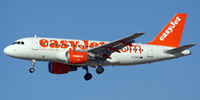 Все рейтинги : Самые лучшие бюджетные авиакомпании