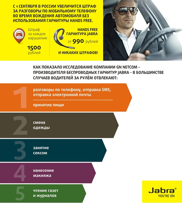 На что отвлекаются водители – инфографика