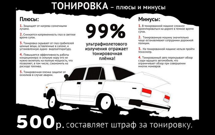 Тонировка авто инфографика