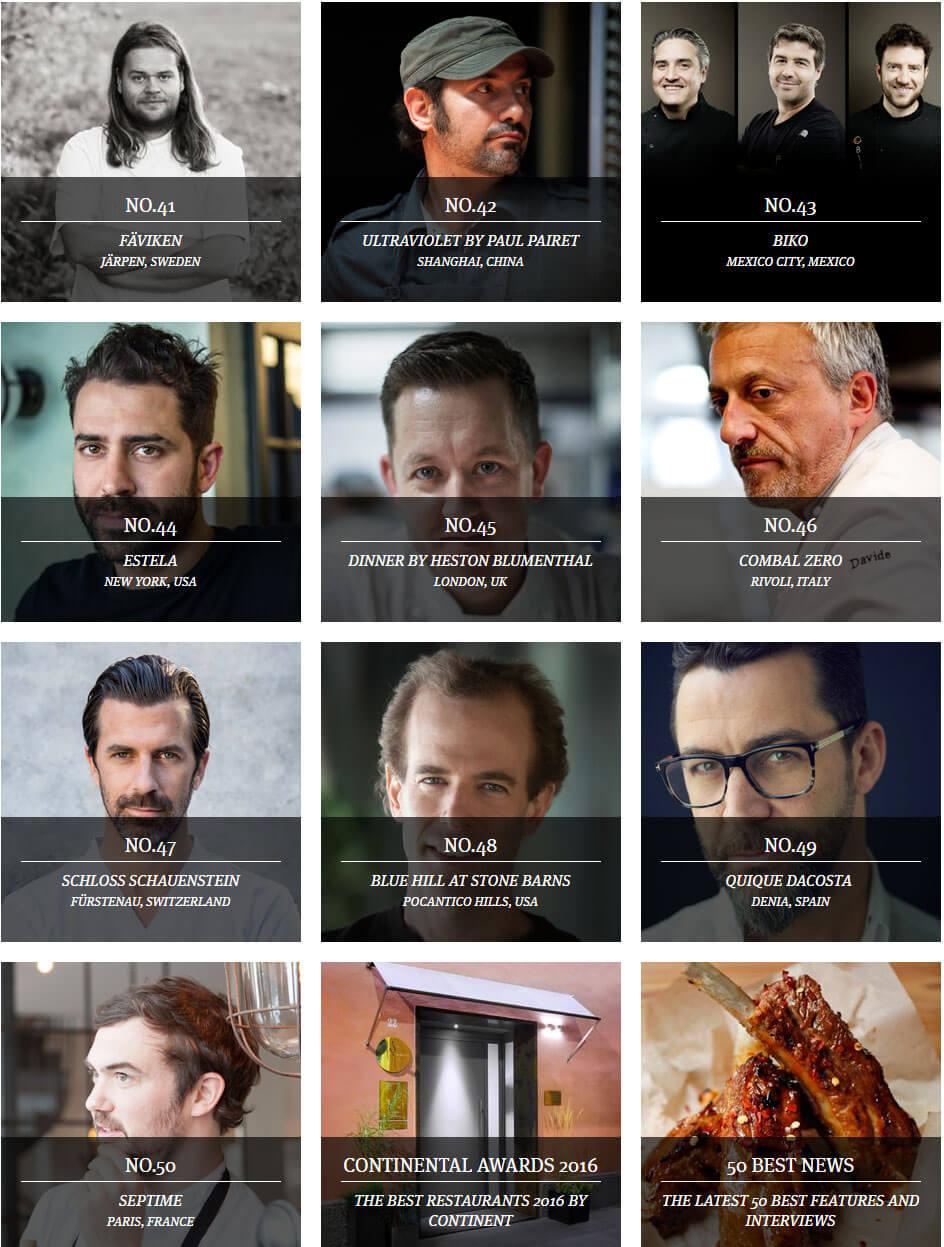 Лучшие рестораны мира 2016, рейтинг The Restaurant Magazine (фото)