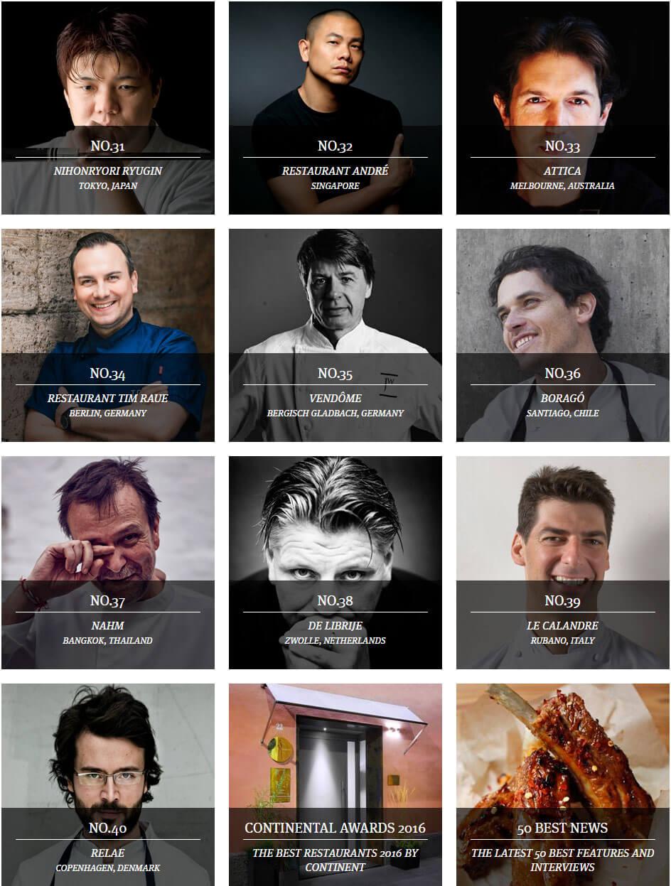 Фото 31-The-Worlds-50-Best-Restaurants в рубрике «Все рейтинги »