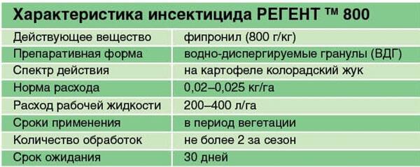 Все рейтинги : Самые эффективные средства от тараканов в квартире (Топ-10)