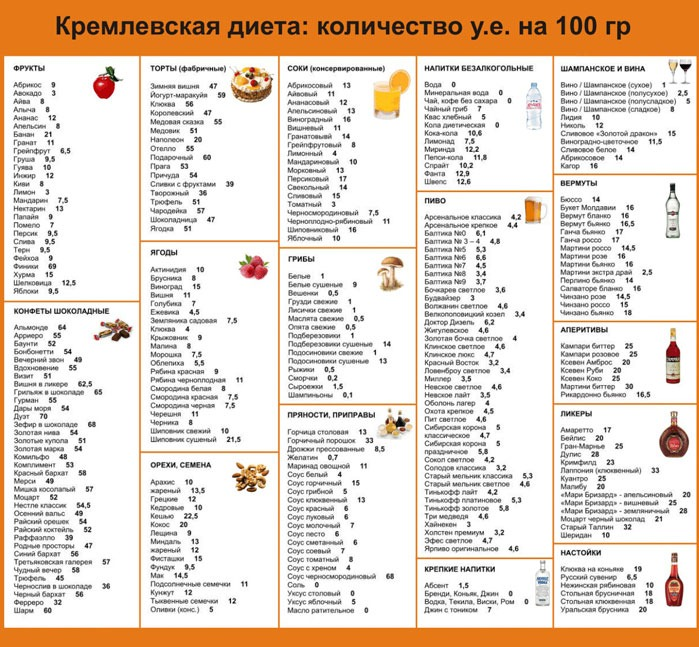kremlevskaya-dieta-kak-poxudet-na-