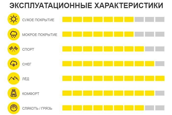 Рейтинг зимних шипованных шин бюджетных 2017 2018