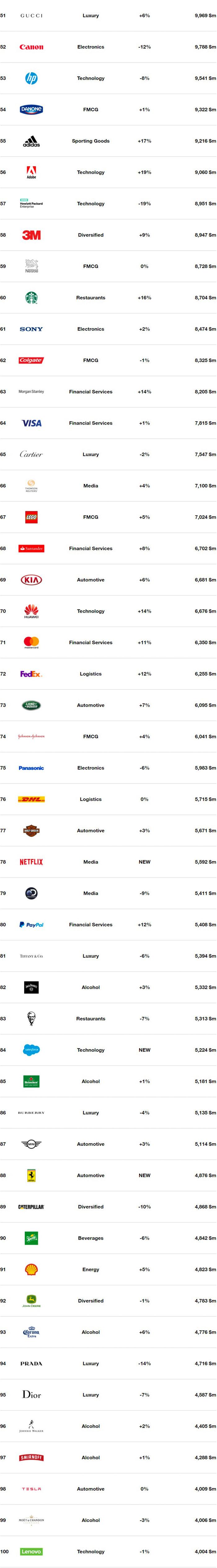 Global-Brands-Report-2017