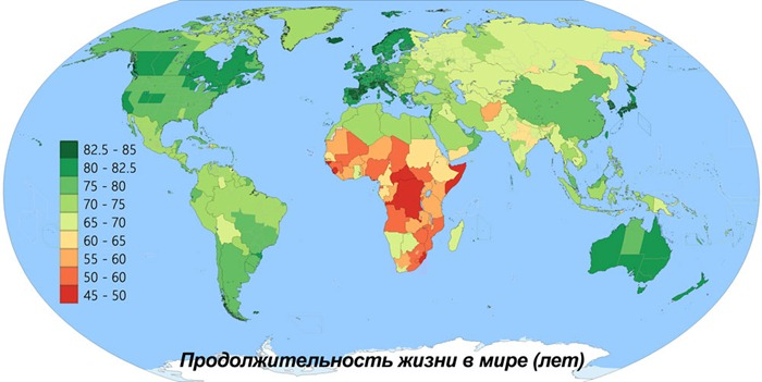 Life expectancy in the World
