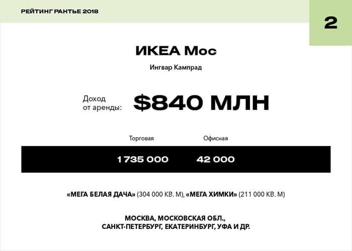 ИКЕА Мос
