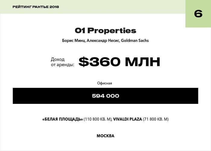 О1 Properties