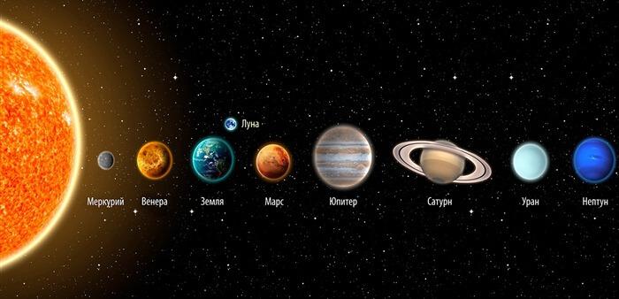 Сравнение размеров Меркурия с другими планетами Солнечной системы