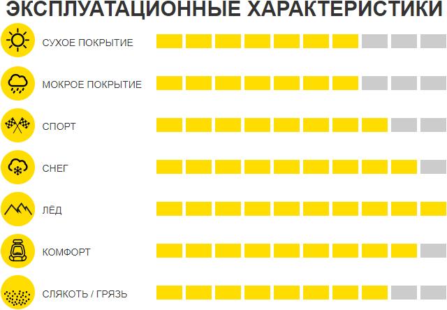 Форум зимние шины 2018 года