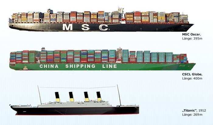 Сравнение размера кораблей