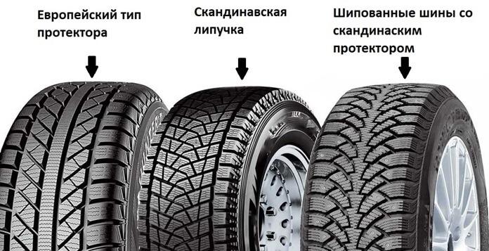 Выбор зимних шин: шипованные или фрикционные