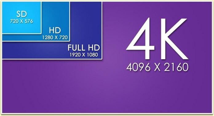 Разрешение SD, HD, FHD, UHD
