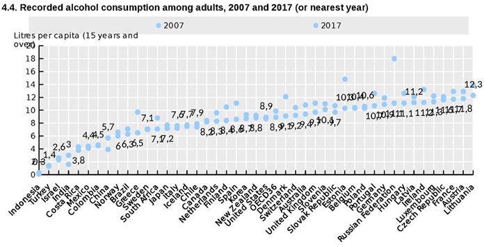 Рейтинг самых пьющих государств мира 2019 года