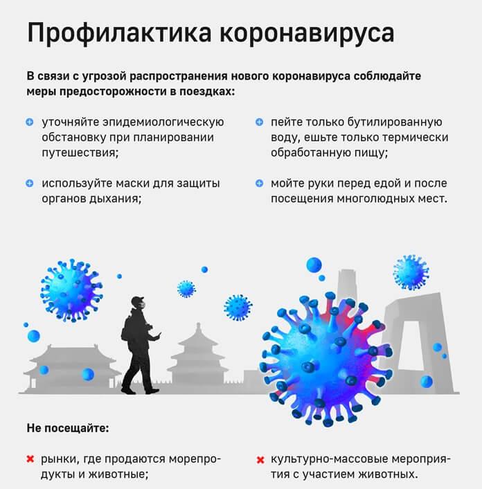 Рекомендации Минздрава по профилактике коронавируса