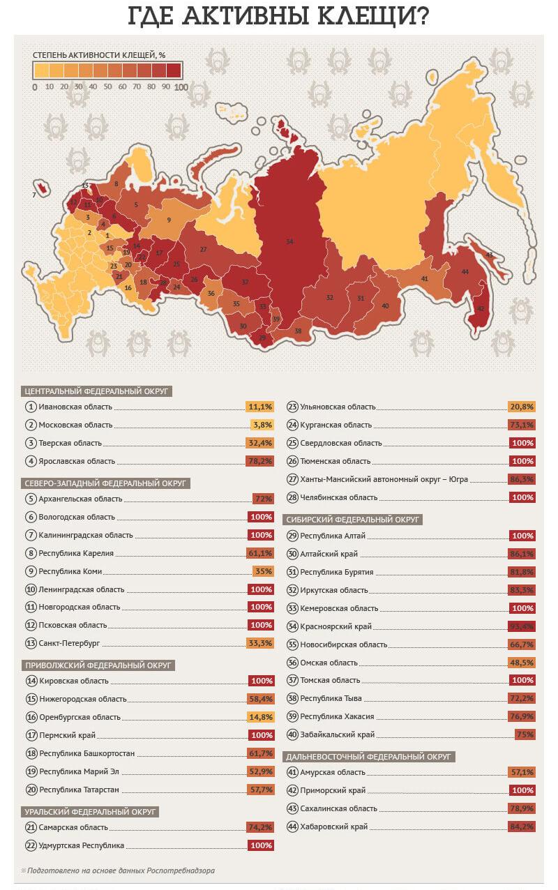 Карта активности клещей в России